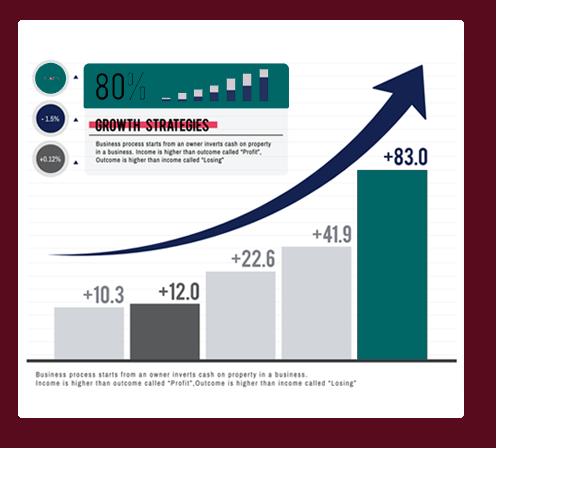 digital-marketing-lanzarote-geek-owl-sports-pr-web-design-stats-image02